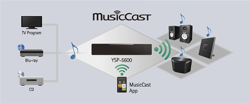 YSP 5600 Yamaha Musiccast