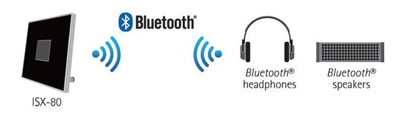 Yamaha ISX 80 Bluetooth 1 1