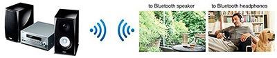Yamaha MCR N470D Bluetooth