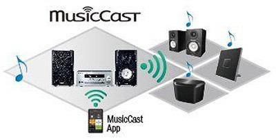 Yamaha MCR N470D MusicCast 2