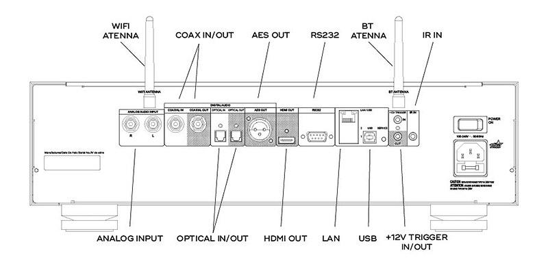 NAD M50.2 back schéma