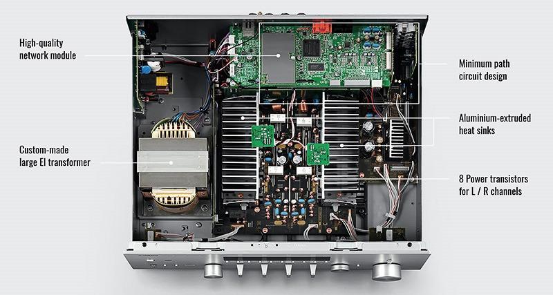 Yamaha RN 803 D circuits 1