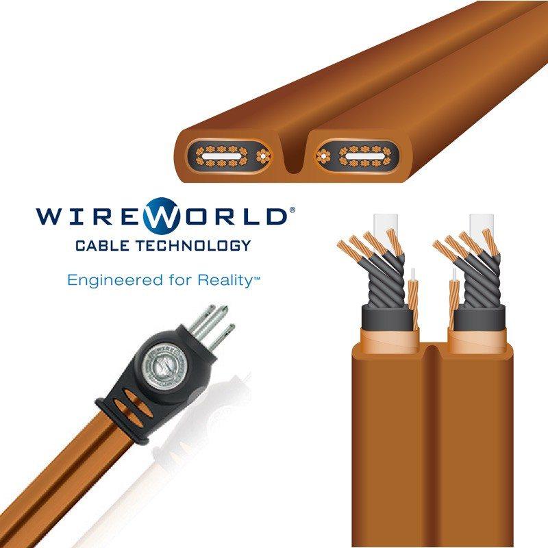Gemütlich Wireworld Electra 7 Bilder - Elektrische ...