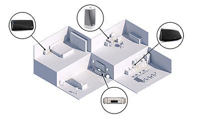 HEOS Multiroom 1