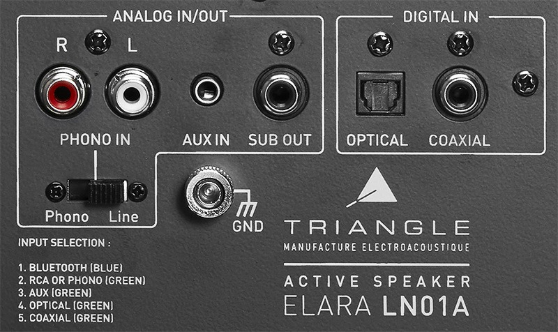 Triangle Elara LN01A connections