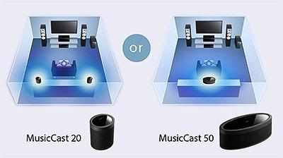 Yamaha ampli cinema surround wireless 2