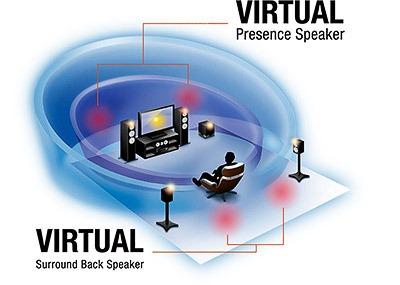 Yamaha ampli cinema virtual speaker 1