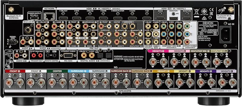 Denon AVR X8500H Denon AVRX8500H Denon AVR X8500H 1536x720 1