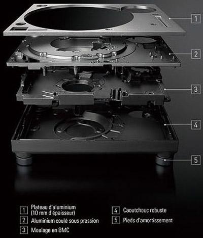 Technics SL 1200G MK2 1