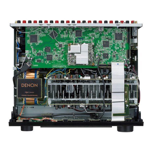 Denon AVR X3600H 3