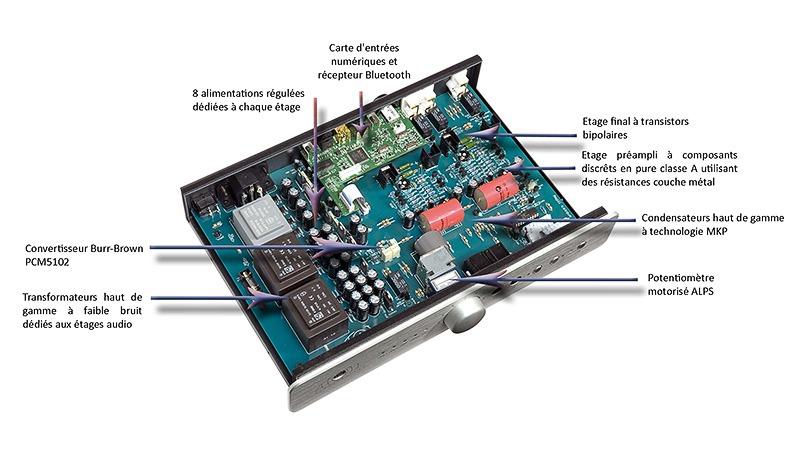 Atoll HD120 HD100 interieur