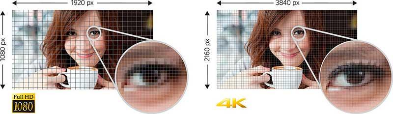 Sony UBP X1100ES 4K