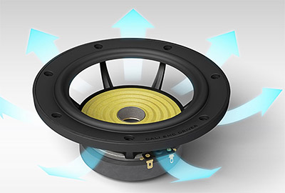 Dali opticon mk2 hauts parleurs