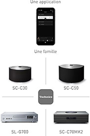 Technics SC C70 MK2 EGS Facilite dutilisation en multipiece